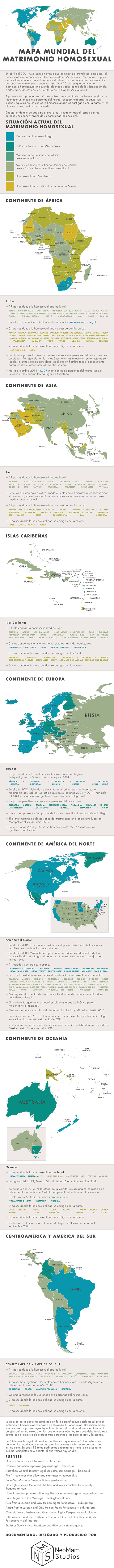 the-gay-marriage-world-map-spanish2