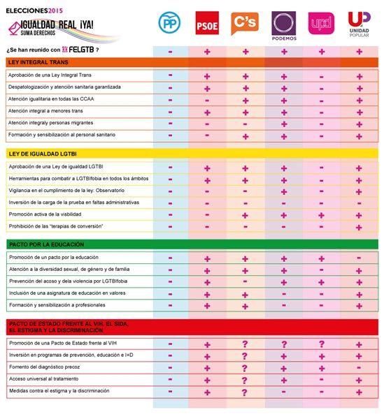 infografia-partidos