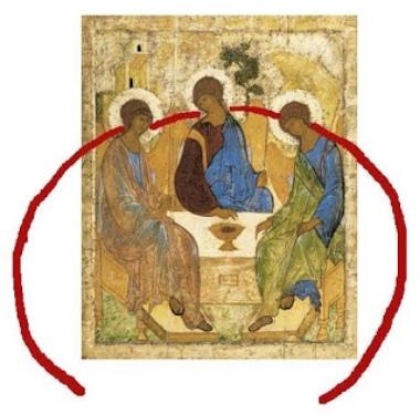 circulo-trinitario