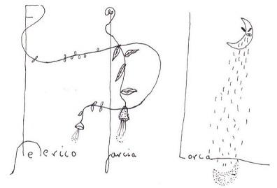 autorretrato_firma_Garcia_Lorca