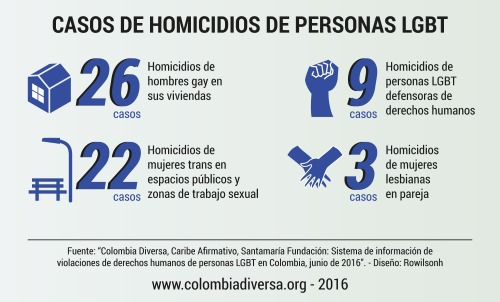 informe_colombia_1