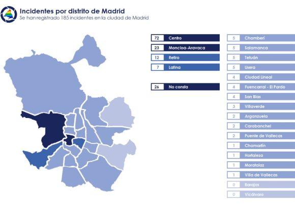 informe-observatorio-lgtbfobia-2016-distritos-madrid