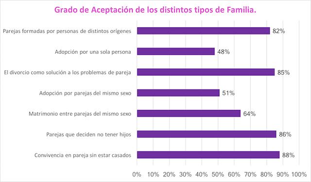 distintos-tipos-de-familia1