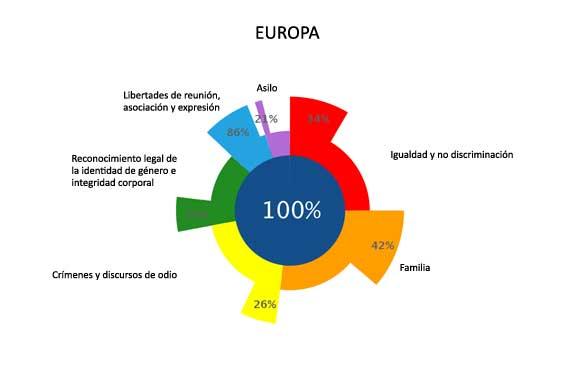 ilga-europa-europa-2017