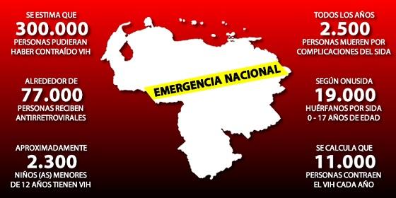 mapa-de-venezuela-y-data-sobre-vih
