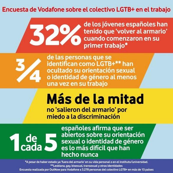 infografia_lgtbi