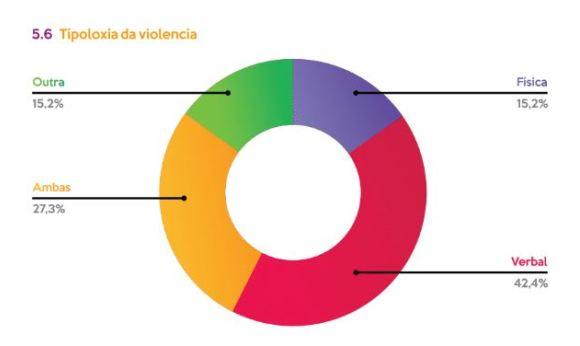 agresiones-observatorio-ALAS-2018-2