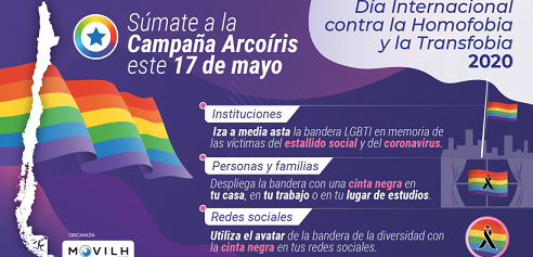 Evento-Campaña-Arcoiris-2020-Movilh-1-820x394