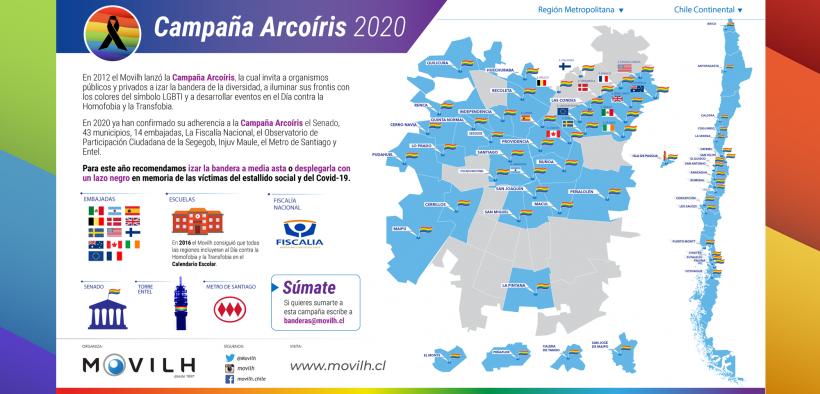 Campana-Arcoiris-2020-Movilh-Portada-820x394