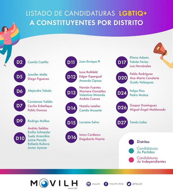 movilh-candidaturas-lgbtiq-918x1024