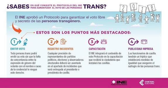 PROTOCOLO-TRANS-ELECCIONES-MEXICO